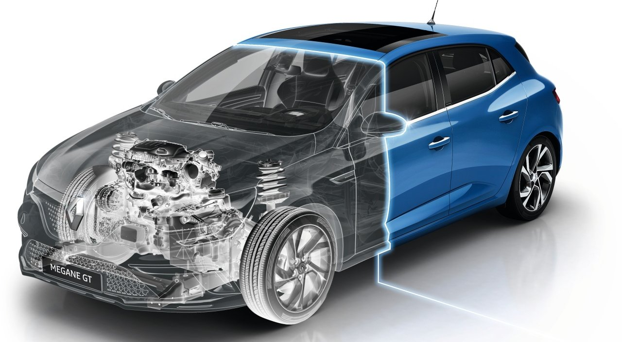 What Is A Clutch In A Car >> Sport Cars News Find Out What The New Megane Gt Engine